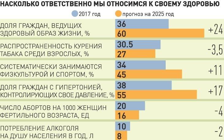 9p_Zdorovie_Rossian_Otnoshenie
